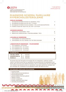 34152_LEEFH_diagnosekaart_c-1